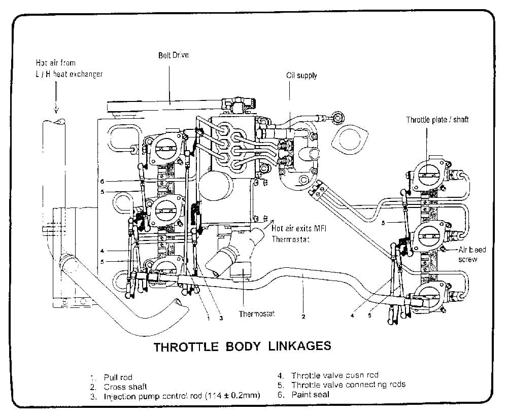Porsche 914 Wiring Library Throttle Body Diagram 911 Bosch Mechanical Fuel Injection Overview 1965 89 Rh Pelicanparts Com Engine Replacement
